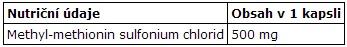 Vitamin U - tabulka